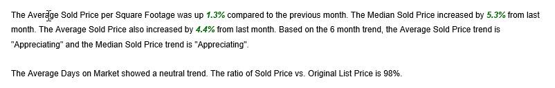 Average sold Price per square foot
